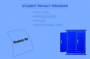 Watch Video: Developing a Privacy Policy for Your District